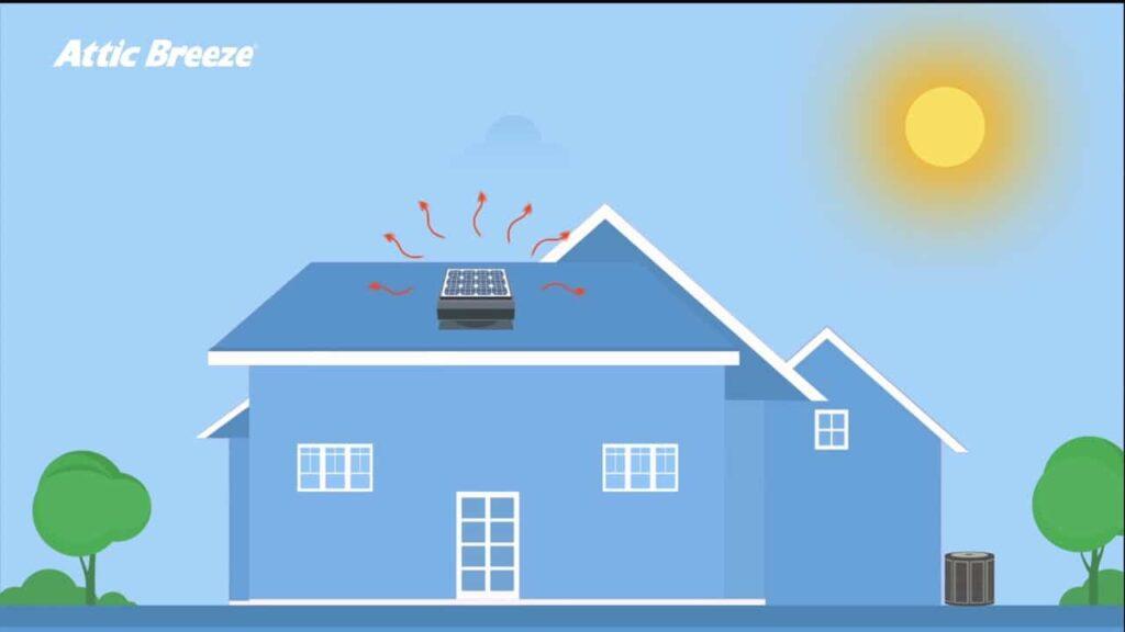 attic breeze solar fan memphis excellent roofing